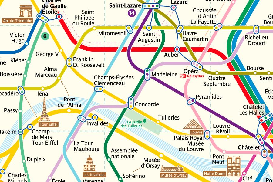 パリの交通機関を使いこなすためには、コレ